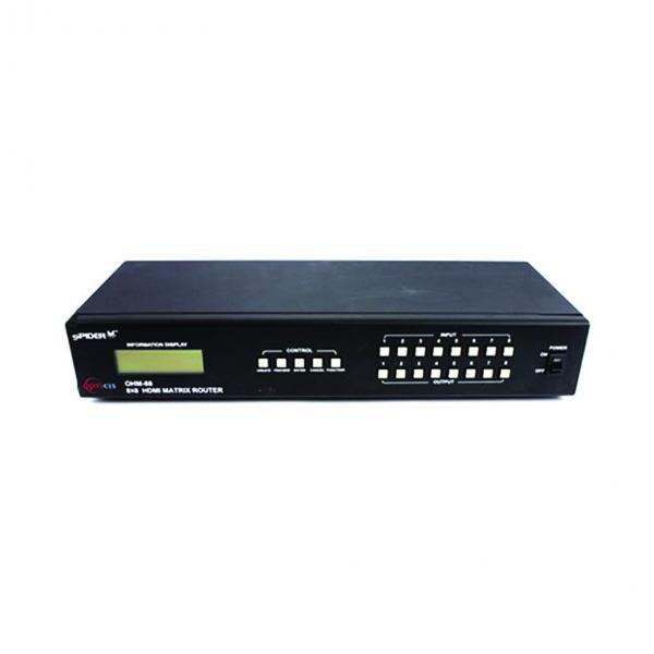 Opticis OHM88 Spider 8×8 HDMI Router